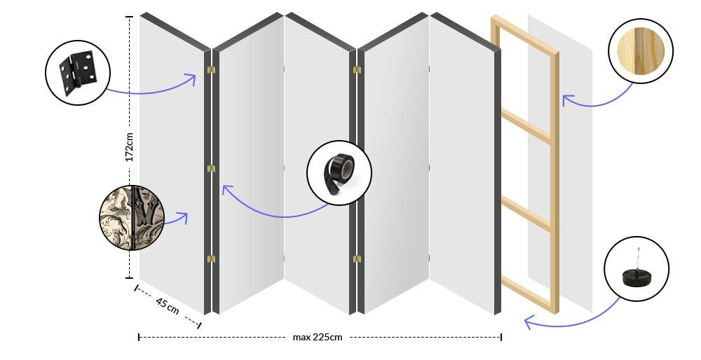 Paravents - Technische Daten