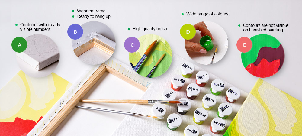 Painting kit for children